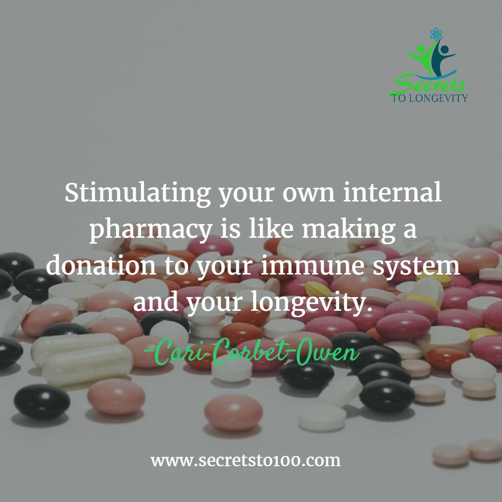 Internal Pharmacy