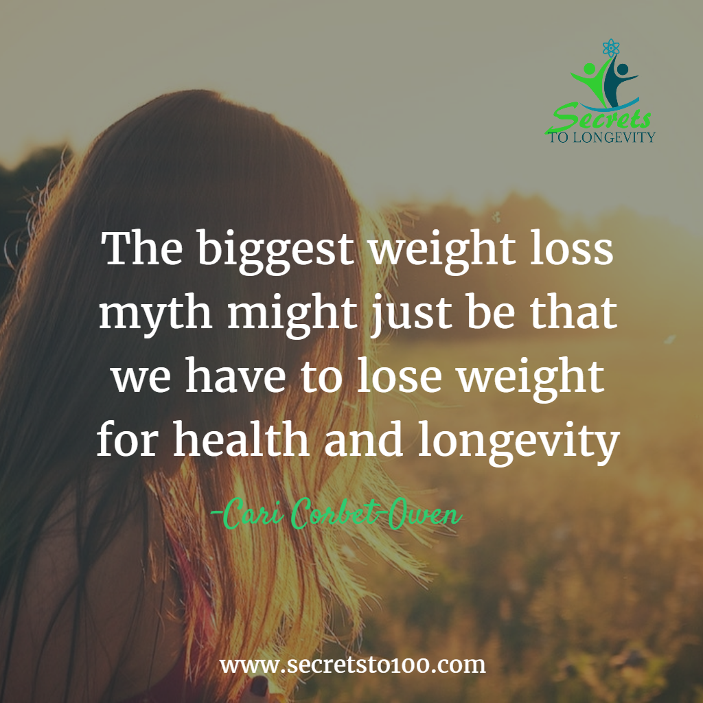 Weightloss Longevity Lifestyle