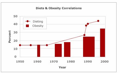 Bacon et al. Int jnl of Obesity 2002