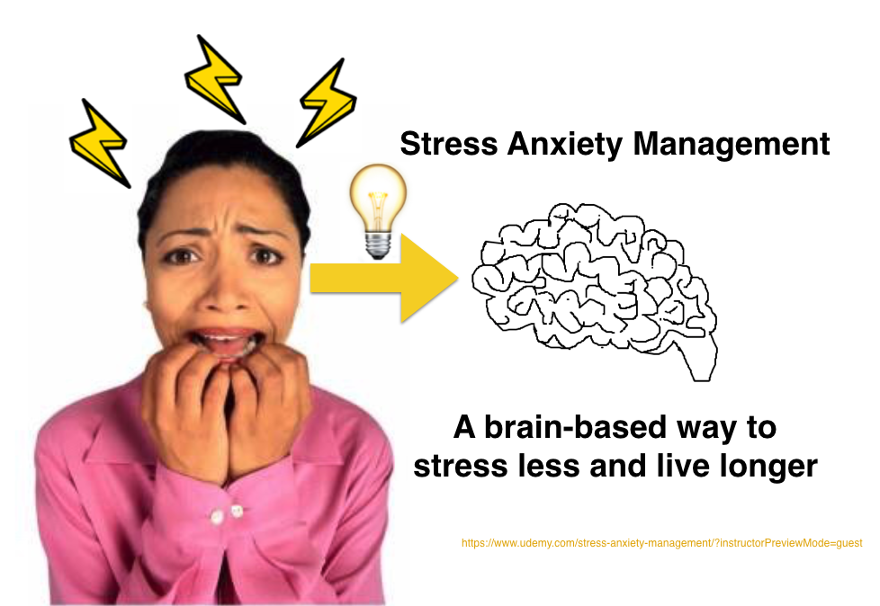 Stress Anxiety Management