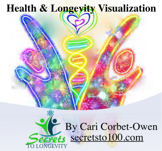 longevity visualization