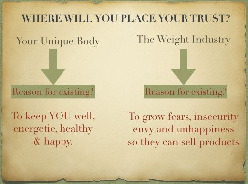 ideal weight, body trust